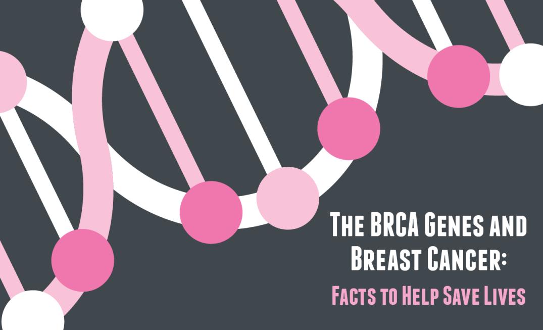 BRCA-Cover-01